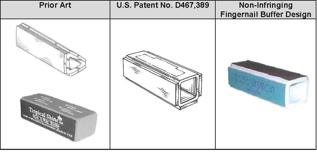 Design Patents: How Close Is Too Close? Vacillating Court ...